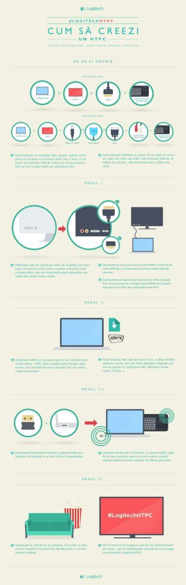 Infografic K400_