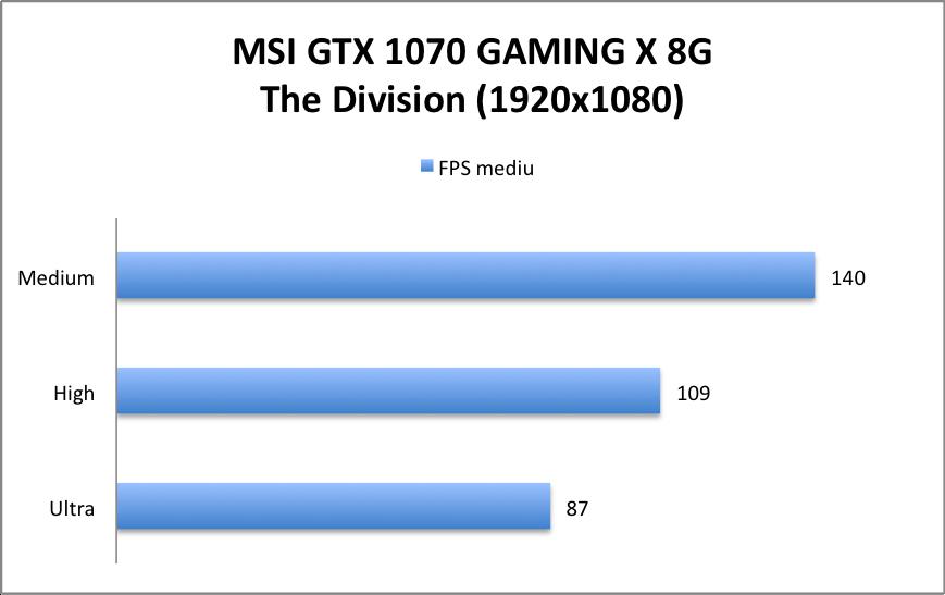 msi1070-division